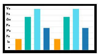 مقایسه فروش محصول در ووکامرس
