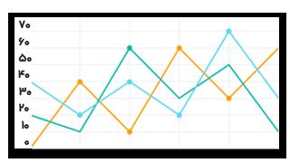 مقایسه فروش دوره ای فروشگاه در ووکامرس